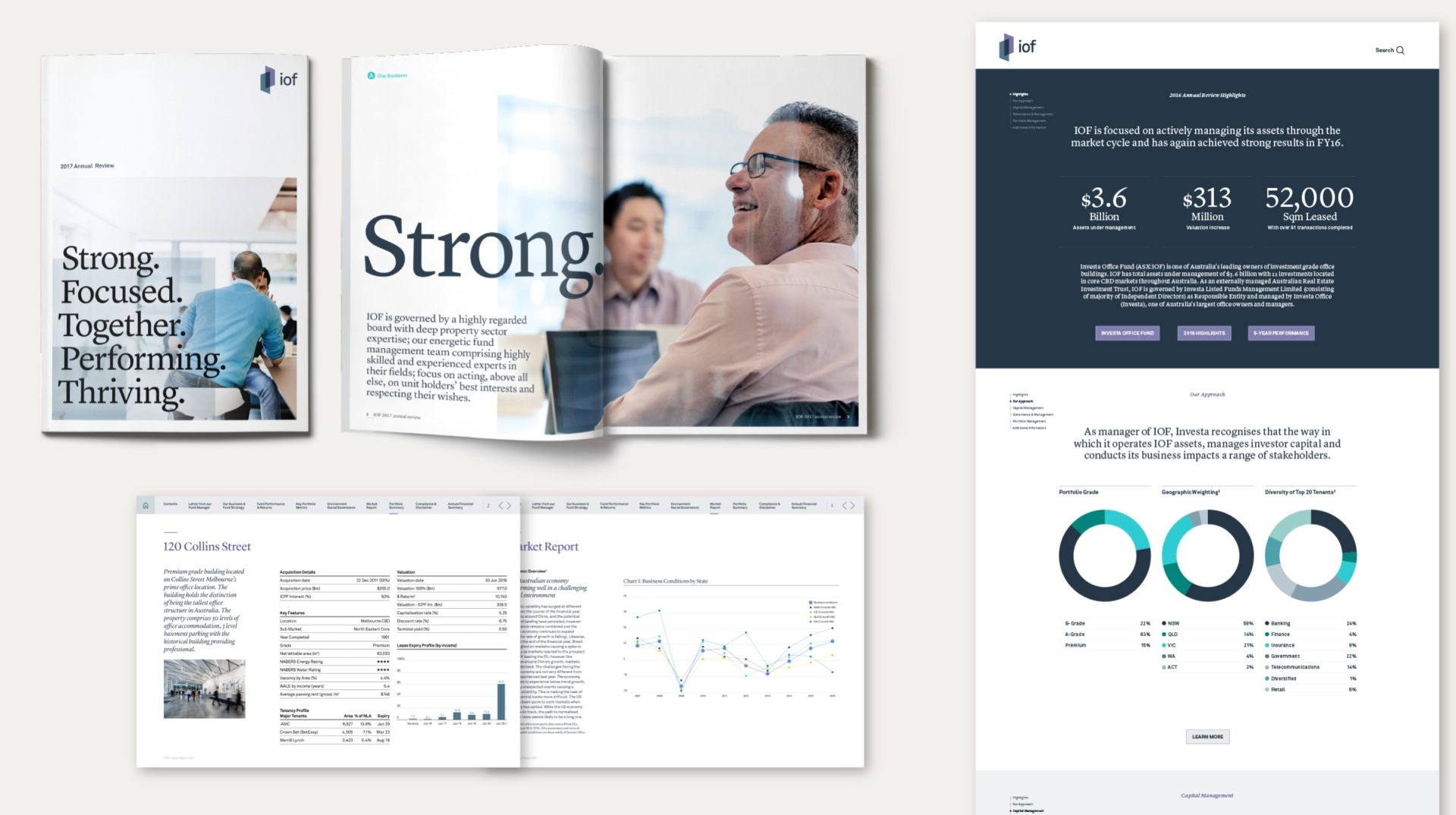 A brochure, financial presentation and website for Investa's IOF fund
